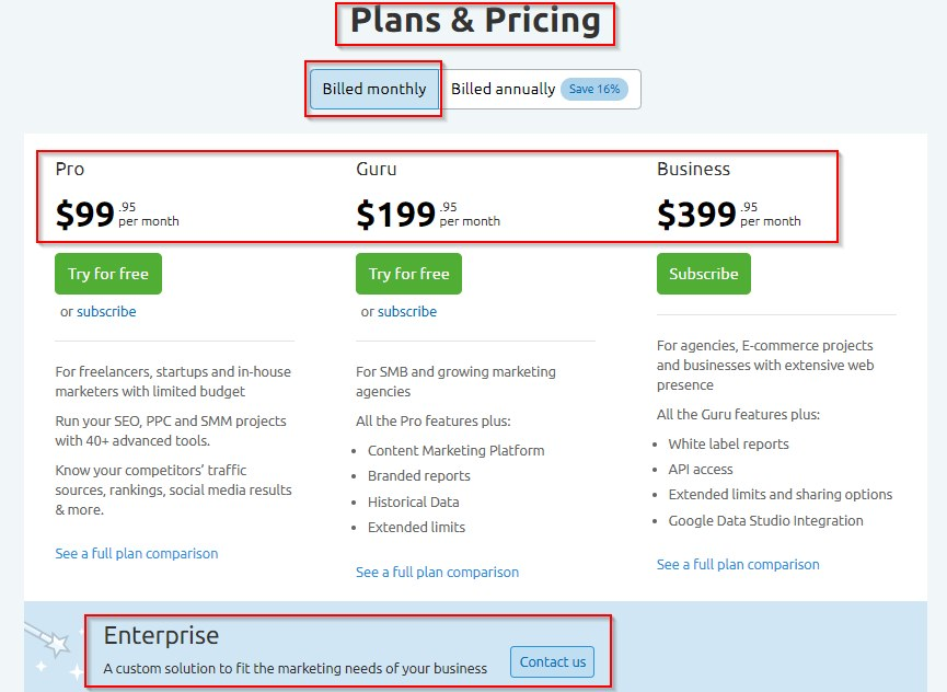 SEMrush Pro Vs Guru Vs Business Plans & Pricing monthly